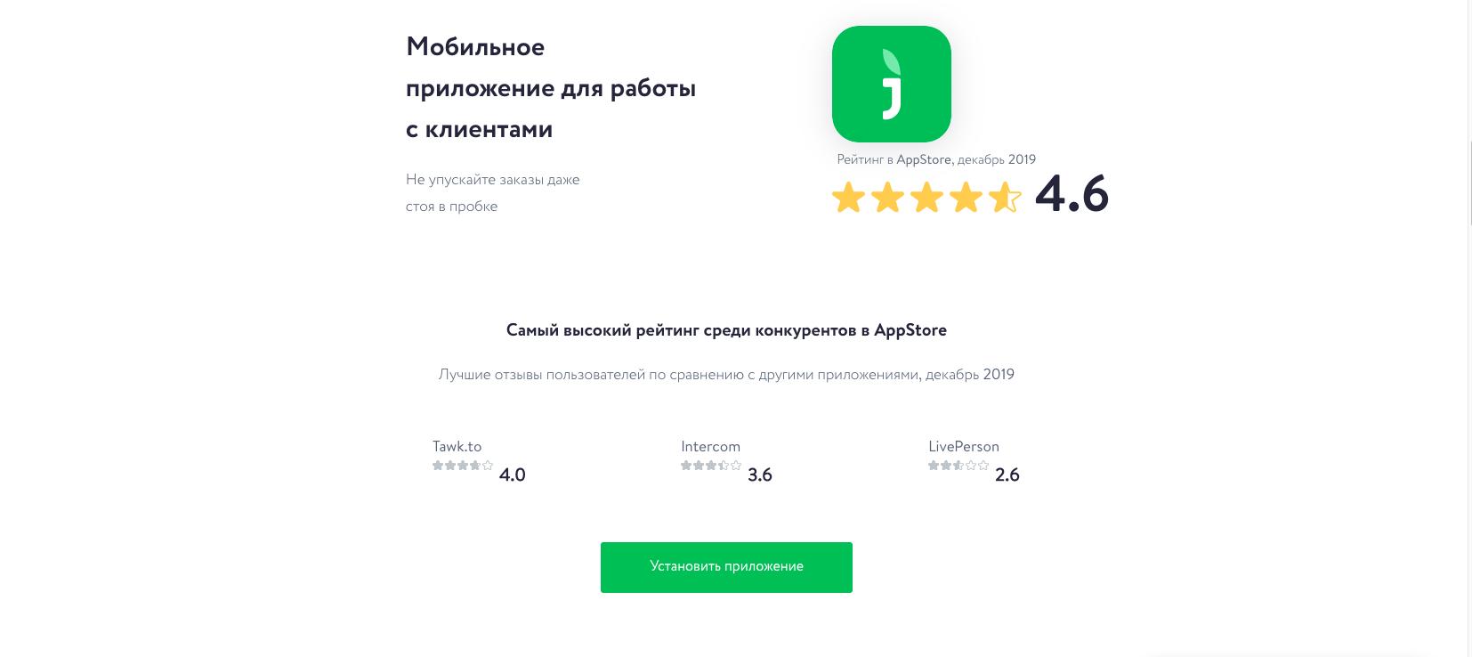 JivoSite мобильный